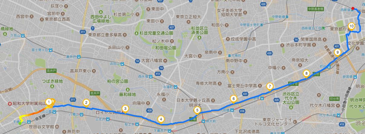 自転車 時間 1km